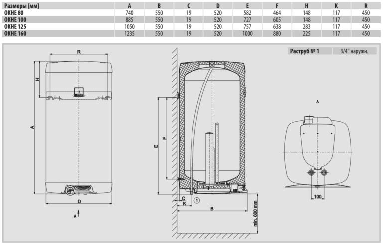 Размеры электрического бойлера Drazice OKHE