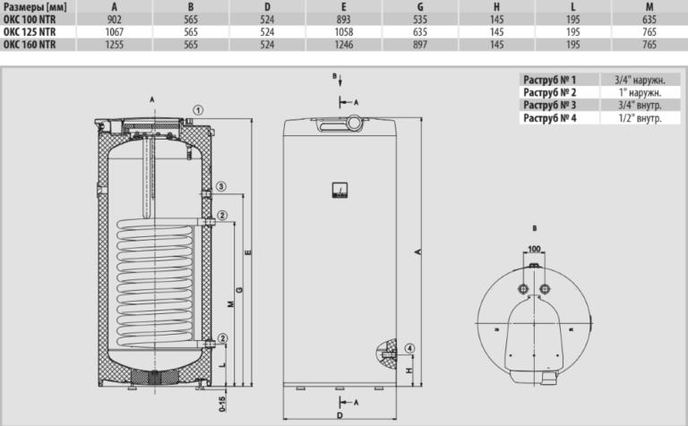 Размеры комбинированного бойлера Drazice OKC 100 - 160 NTR