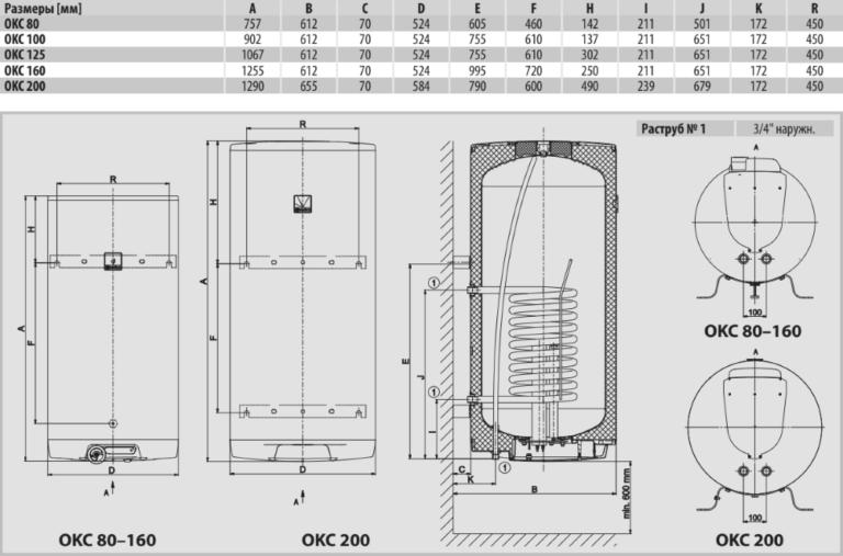 Размеры комбинированного бойлера Drazice OKC