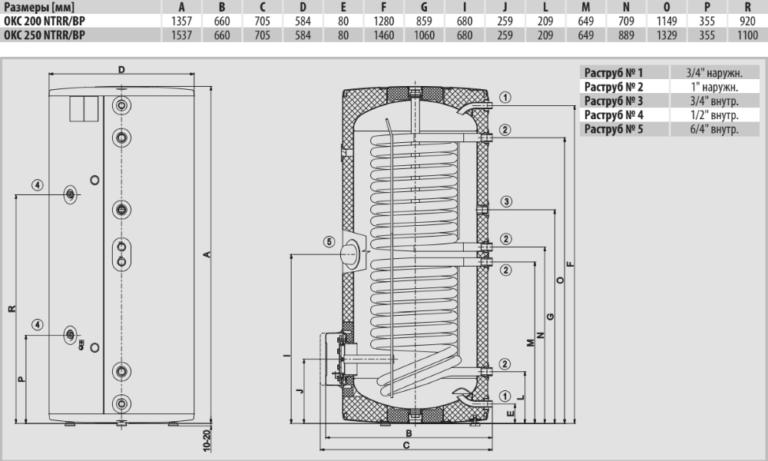 Размеры бойлера косвенного нагрева Drazice OKC 200 - 250 NTRR/BP