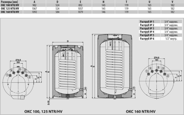 Размеры комбинированного бойлера Drazice OKC NTR/HV