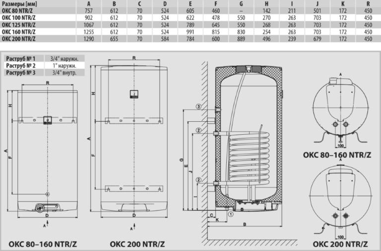 Размеры комбинированного бойлера Drazice OKC NTR/Z
