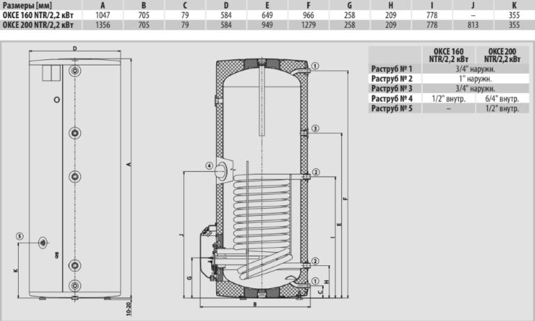 Размеры комбинированного бойлера Drazice OKCE 160 - 200 NTR/2,2 кВт