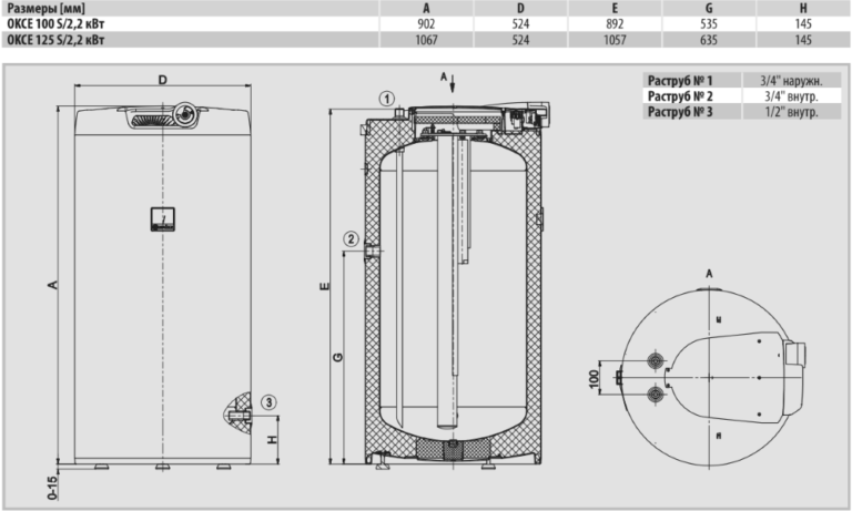 Размеры электрического бойлера Drazice OKCE 100 - 125 S/2,2kW
