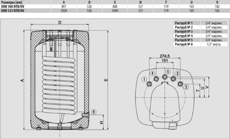 Размеры бойлера косвенного нагрева Drazice OKH NTR/HV