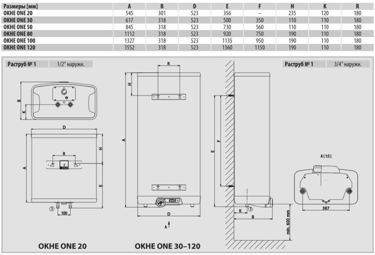 Размеры электрического бойлера Drazice OKHE ONE